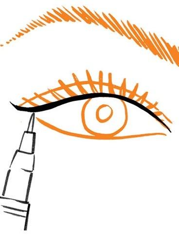 Catlike eyes