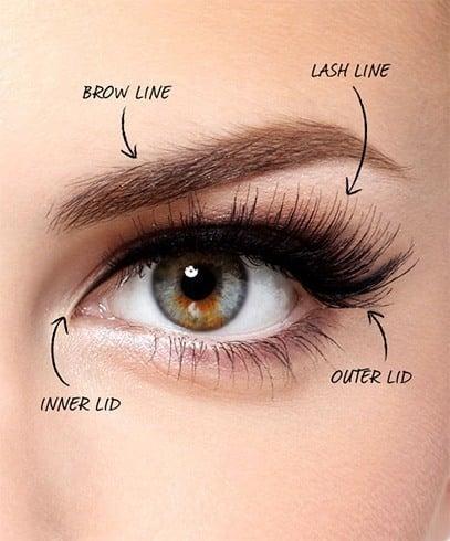 Small eye contour