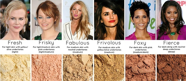 Concealer For Different Skin Types