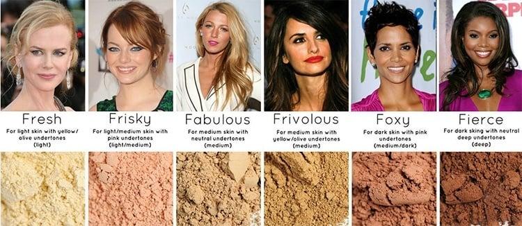 Concealer For Different Skin Types