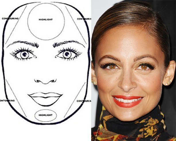 A mini guide on makeup contouring for different face shapes contouring for the oblong face ccuart Gallery