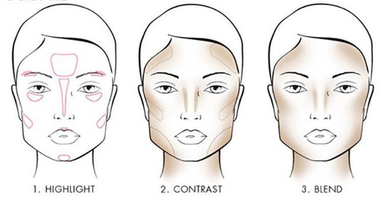 Contouring Makeup For Square Face