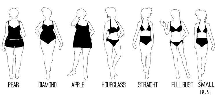 Best Swimsuit For Your Body Type