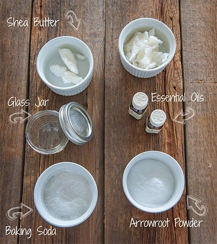 DIY Antiperspirants