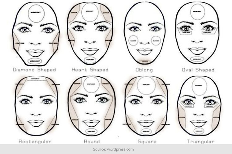 A mini guide on makeup contouring for different face shapes a mini guide on makeup contouring for different face shapes ccuart Gallery