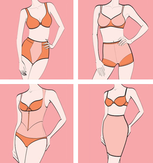Shapewear Guide For Women