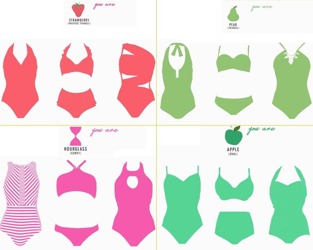 Lingerie for body type — pic 3
