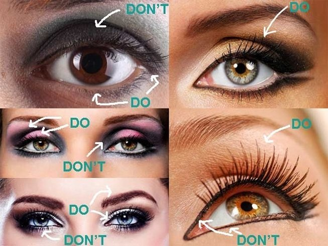 Eyeliners For Types Eye Shapes