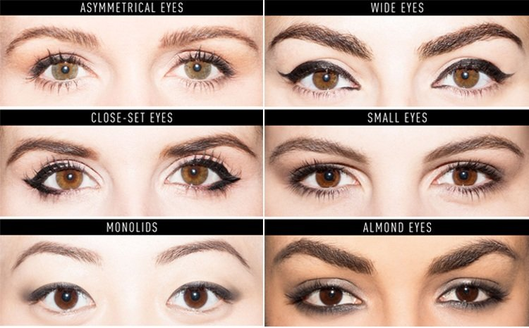 Eyeliner Mistakes For Your Eye Shape