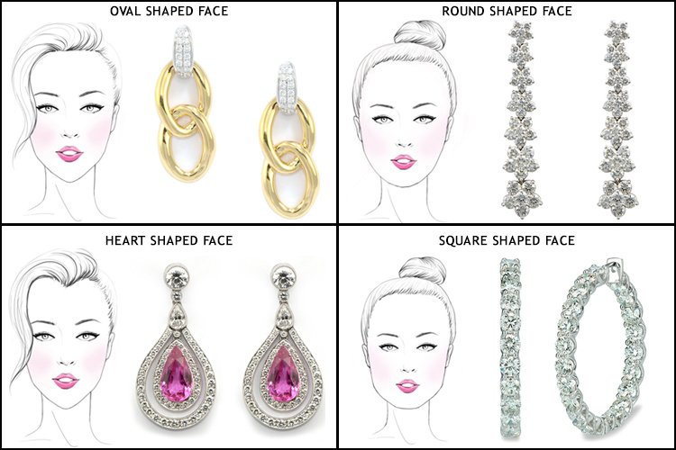 Mini Guide Choose Earrings Your Face Shape