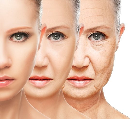 age to use anti aging products