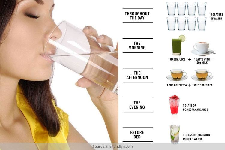what to drink for clear skin