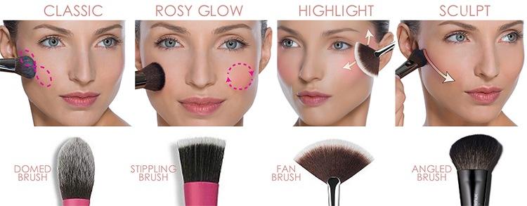 Diwali Makeup Tutorials