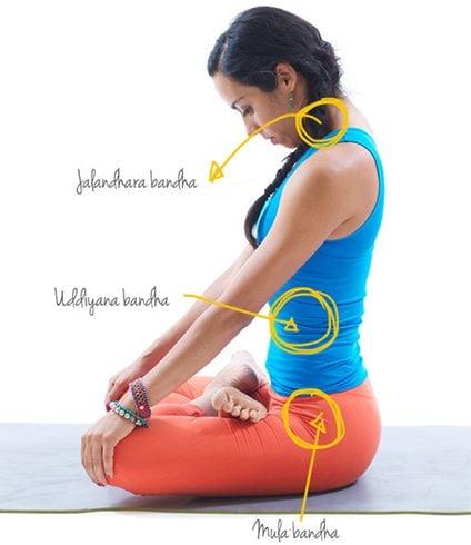 Jalandhara Bandha Yoga