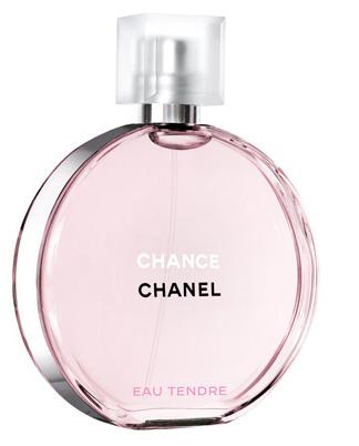 Best Sephora Perfume