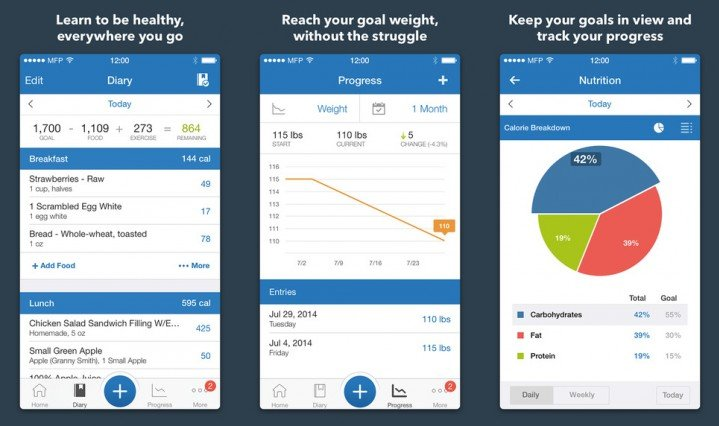 Apps for weight loss for women