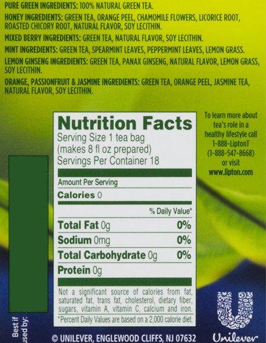 Green Tea nurietion