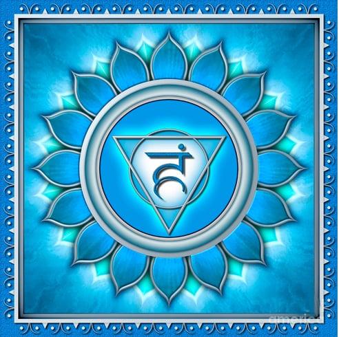 Third eye chakra tattoos