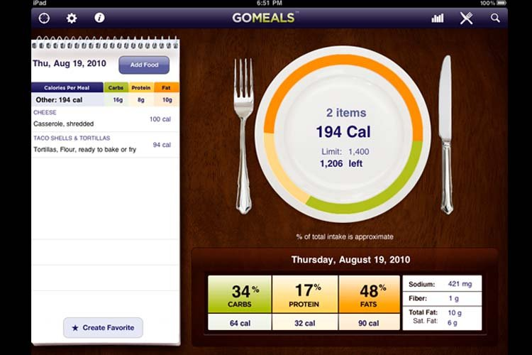 Calorie Counter Apps