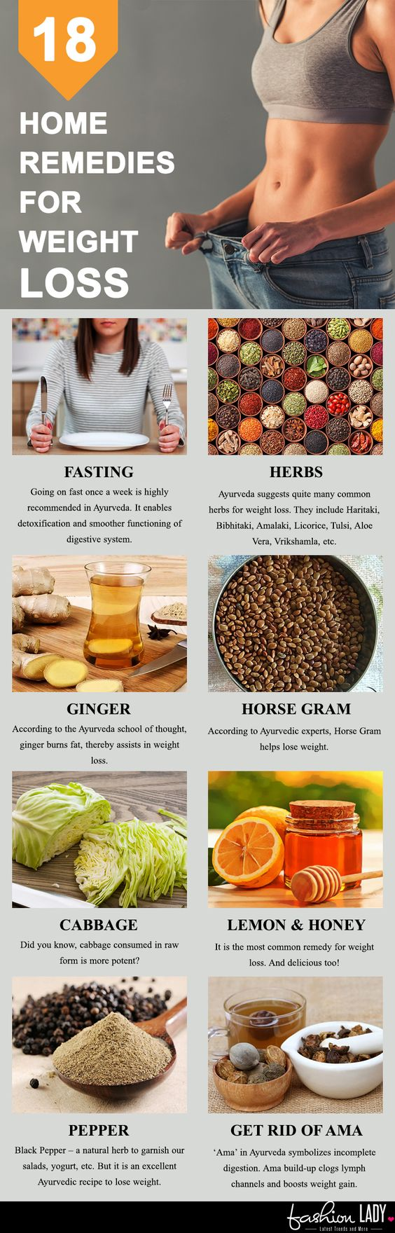 Ayurvedic drink for weight loss