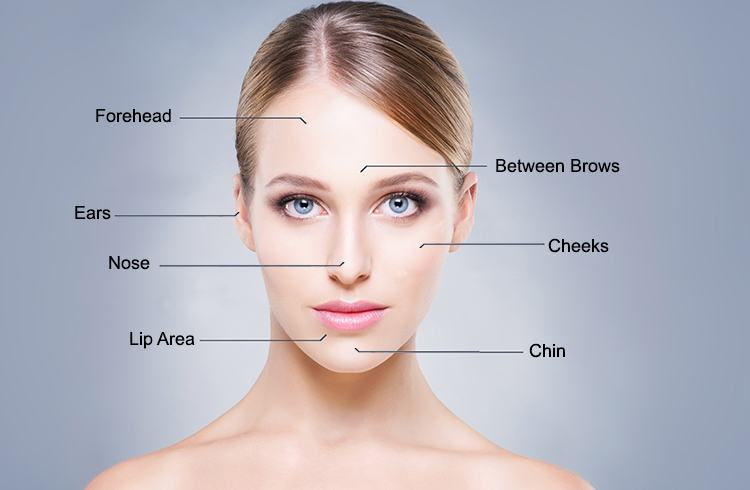 Acne Face Mapping For Identifying Pimples