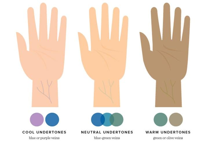 Different Skin Tones