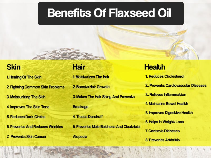 Benefits Of Flaxseed Oil For Skin, Hair And Health