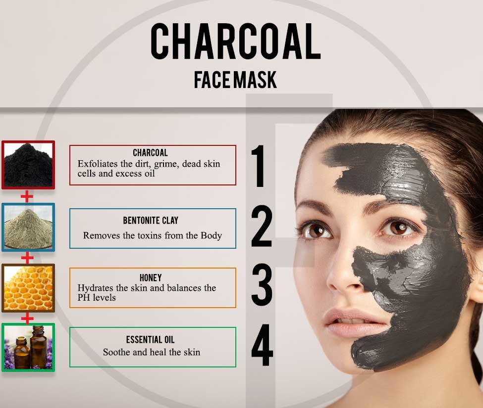 Magical Benefits Of Charcoal For Skin Tips And Homemade