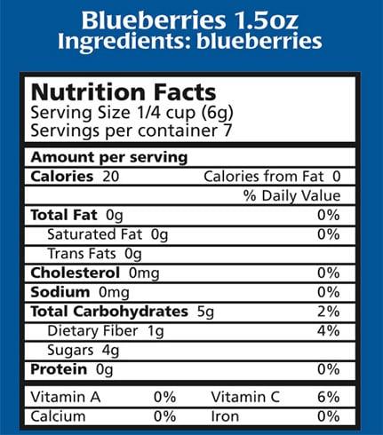 BlueberriesNutrients
