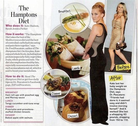 Kate Hudson Diet