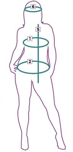 body measurements for women