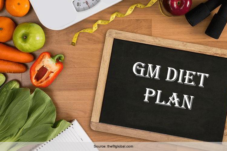 GM Diet - A 7-Day Weight Loss Plan