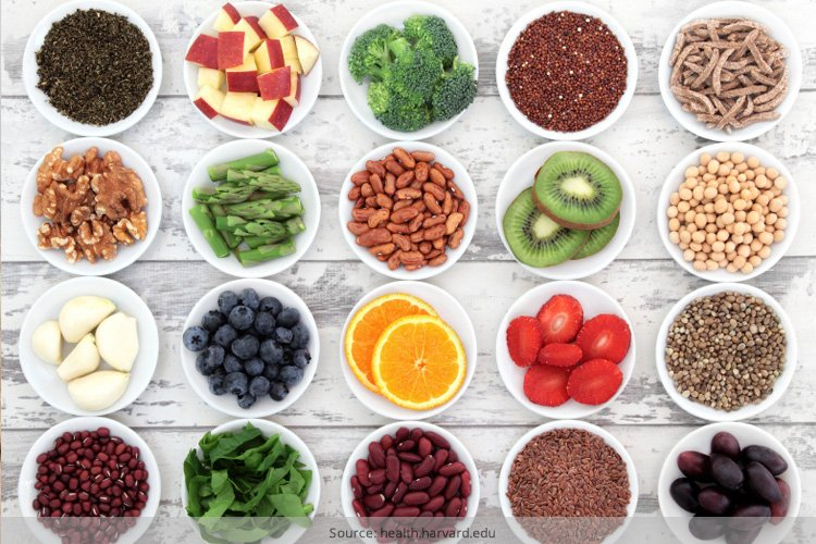 Most Healthy Foods