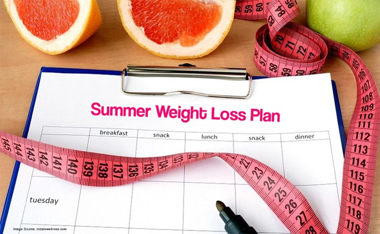 Summer Weight Loss Plan