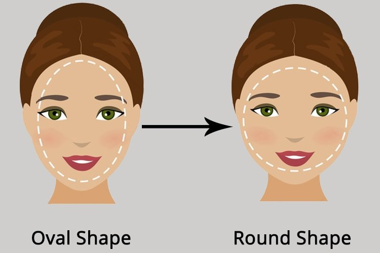 How To Make An Oval Face Look Round