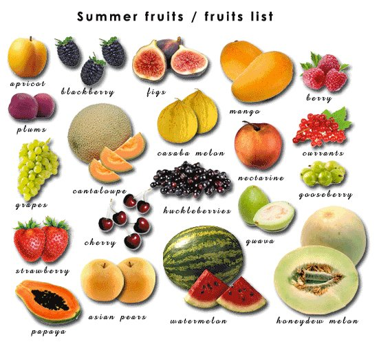 Summer Fruits nutrition