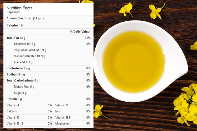 Canola Oil Nutrition