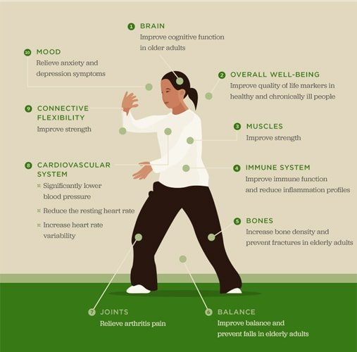Benefits Of Tai Chi