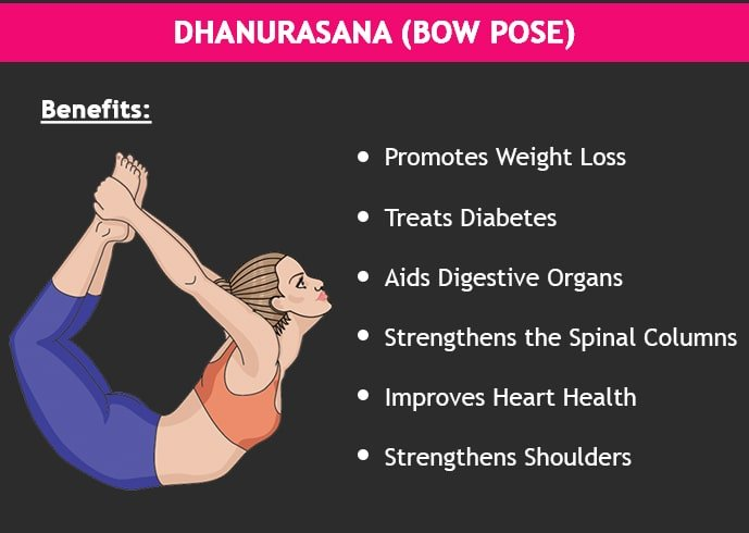 Benefits Of Dhanurasana