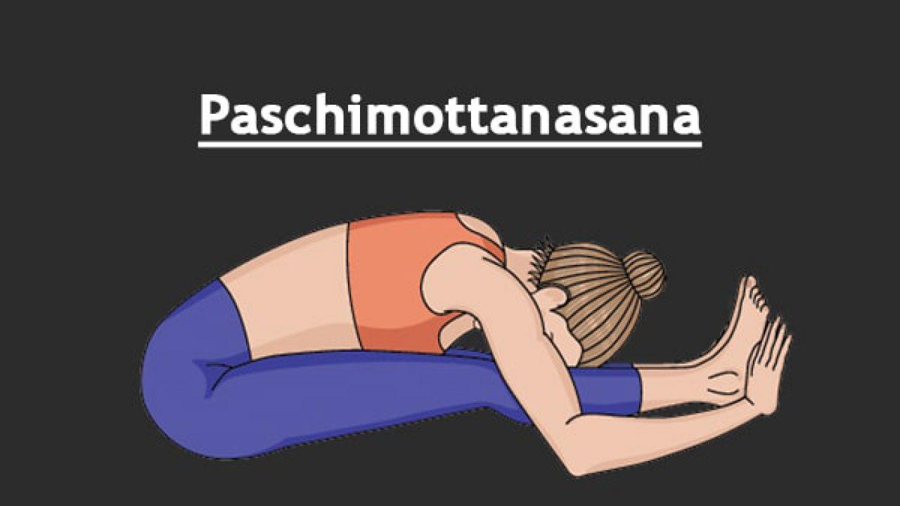 Paschimottanasana Meaning